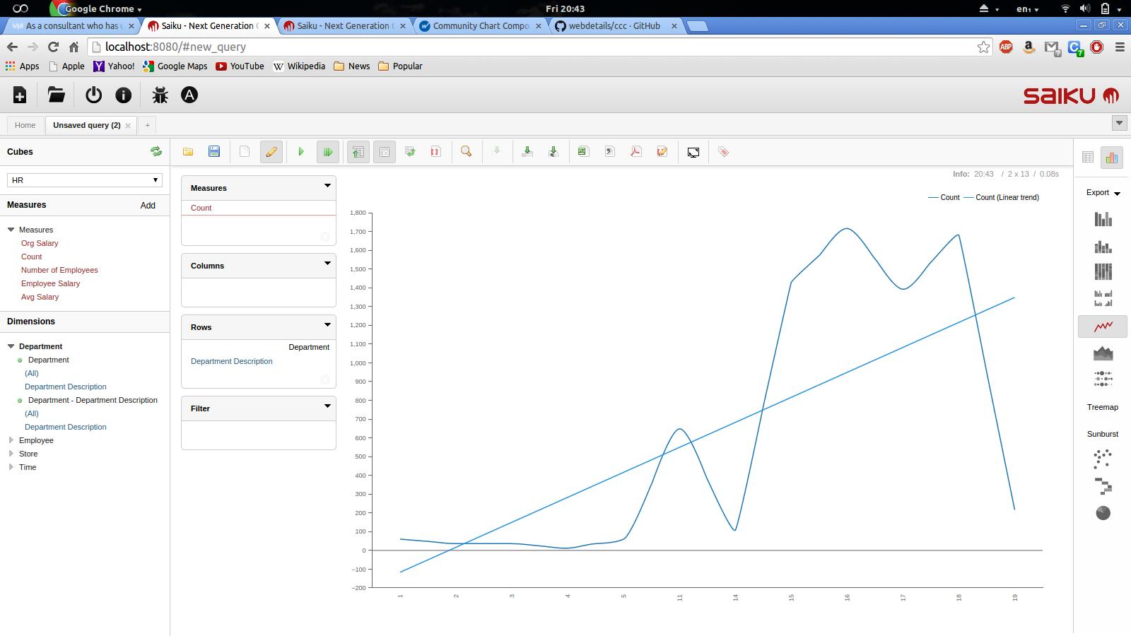 Introduction — Saiku Analytics 3 x documentation